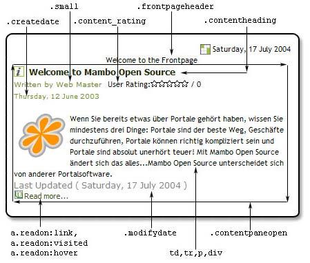 Joomla: css в картинках. Рекомендую.