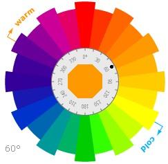 Подбор цвета для сайта: обзор сервисов